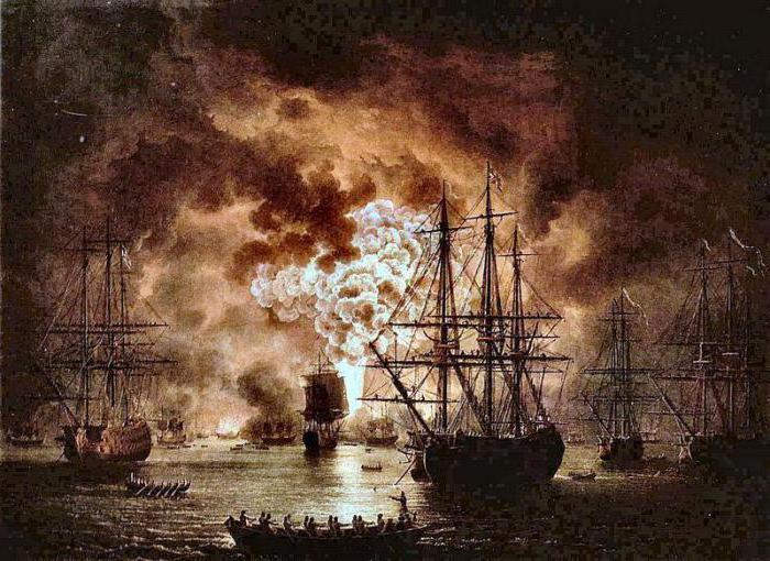07 iulie 1770 g de luptă de Chesma