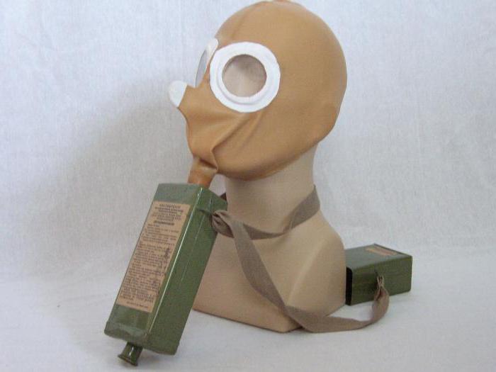 Në cilin vend u krijua maska e gazit